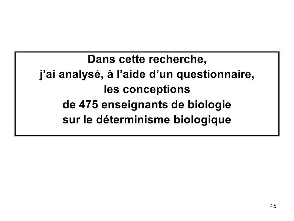 45 Dans cette recherche, jai analysé, à laide dun questionnaire, les conceptions de 475 enseignants de biologie sur le déterminisme biologique