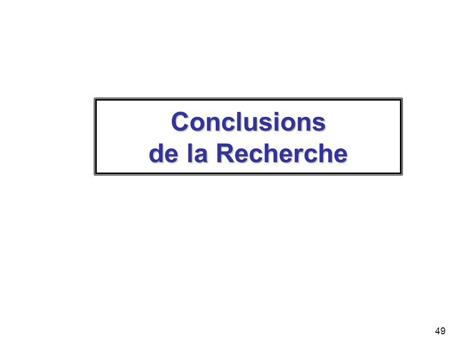 49 Conclusions de la Recherche