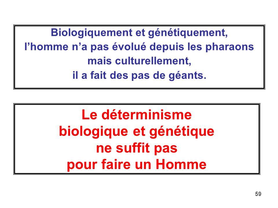 59 Le déterminisme biologique et génétique ne suffit pas pour faire un Homme Biologiquement et génétiquement, lhomme na pas évolué depuis les pharaons mais culturellement, il a fait des pas de géants.