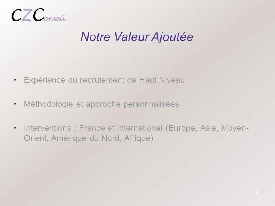 13 Nos Impératifs Pertinence Transparence Réactivité Spécialisation Notre Vocation « La valorisation du capital humain.