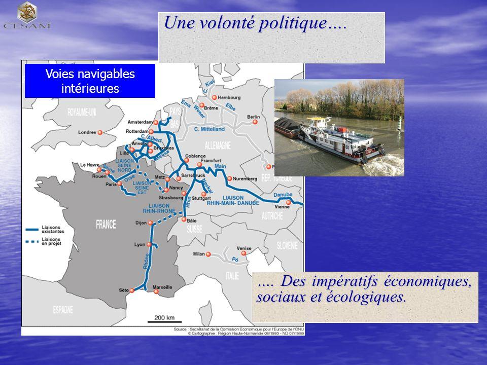 Une formation à dominante fluviale Issue de la chaire Logistique, transport et tourisme, lInstitut des Transports Internationaux et portuaire (Prof JC