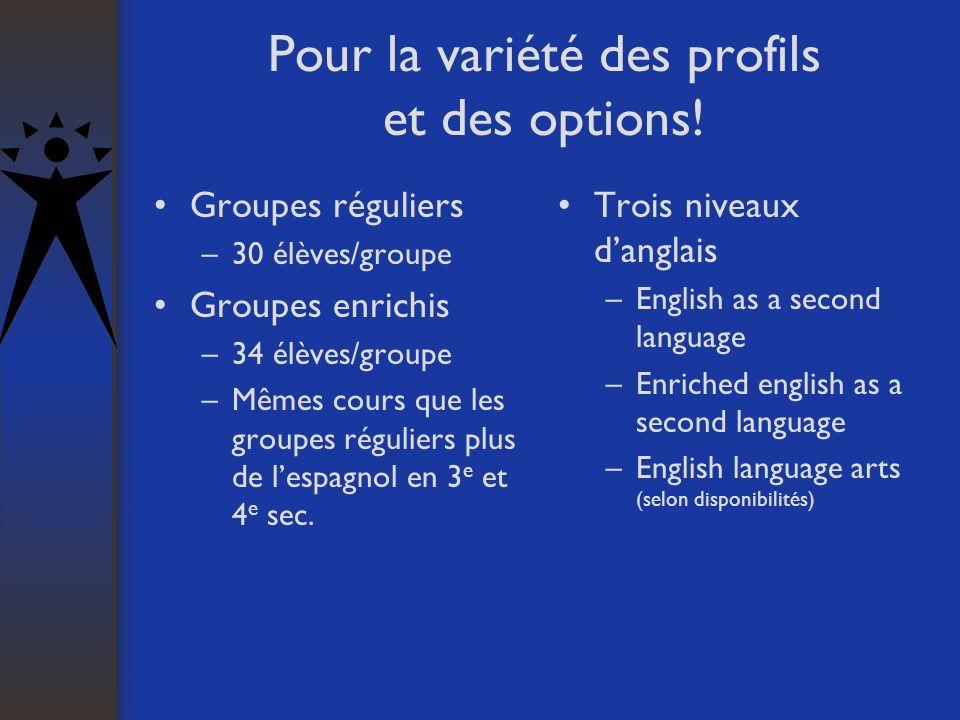 Pour la variété des profils et des options! Groupes réguliers –30 élèves/groupe Groupes enrichis –34 élèves/groupe –Mêmes cours que les groupes réguli