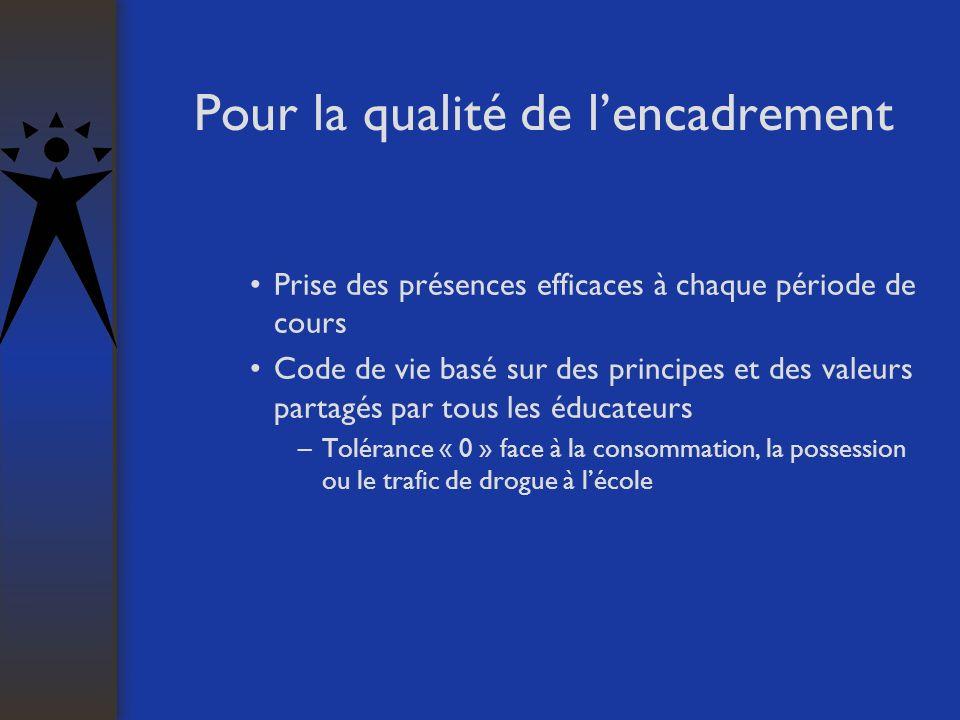 Pour la qualité de lencadrement Prise des présences efficaces à chaque période de cours Code de vie basé sur des principes et des valeurs partagés par
