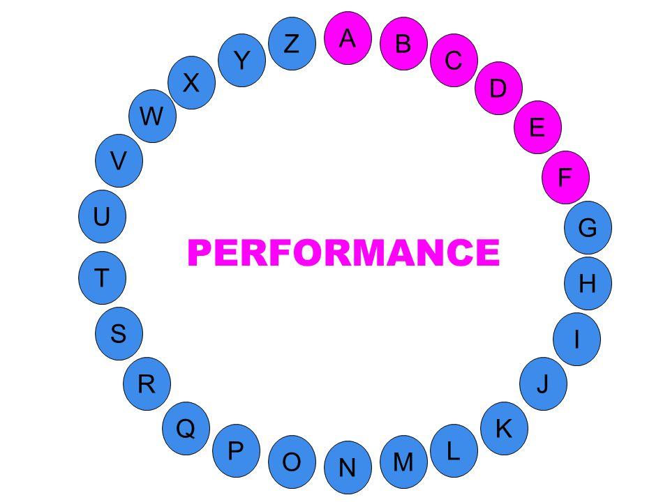 M A G S C U H W Y I F D B L K J T R Q P O N E V Z (contient le F) Résultat optimal quune machine peut obtenir.