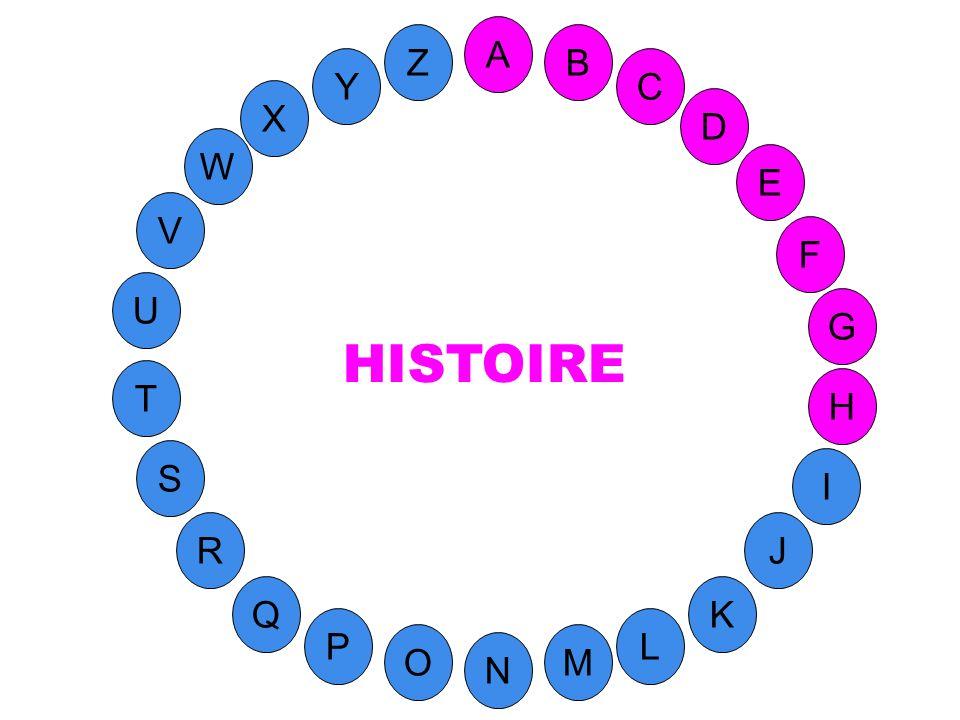 M A G S C U H W Y I F D B L K J T R Q P O N E V Z Connaissance et récit des événements du passé, des faits relatifs à lévolution de lhumanité.