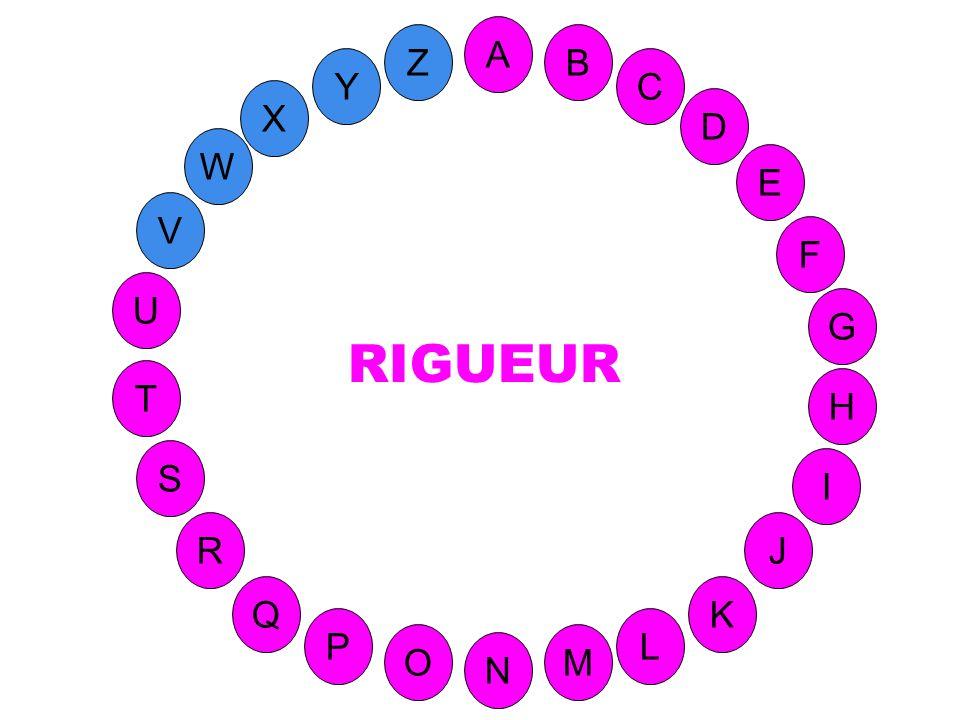 M A G S C U H W Y I F D B L K J T R Q P O N E V Z (contient le U ) Exactitude, précision, logique inflexible.