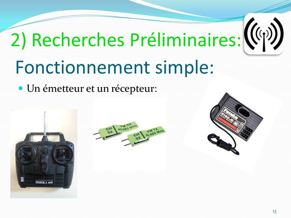 Fonctionnement simple: Un émetteur et un récepteur: 13 2) Recherches Préliminaires: