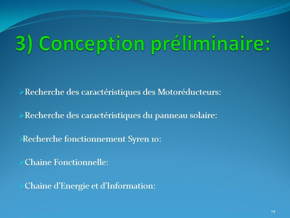 Recherche des caractéristiques des Motoréducteurs: Recherche des caractéristiques du panneau solaire: Recherche fonctionnement Syren 10: Chaine Foncti