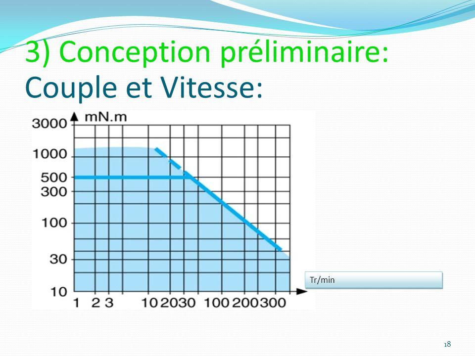 Couple et Vitesse: Tr/min 18 3) Conception préliminaire:
