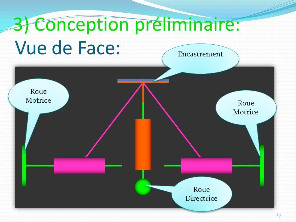 Vue de Face: Roue Motrice Roue Directrice Encastrement 27 3) Conception préliminaire: