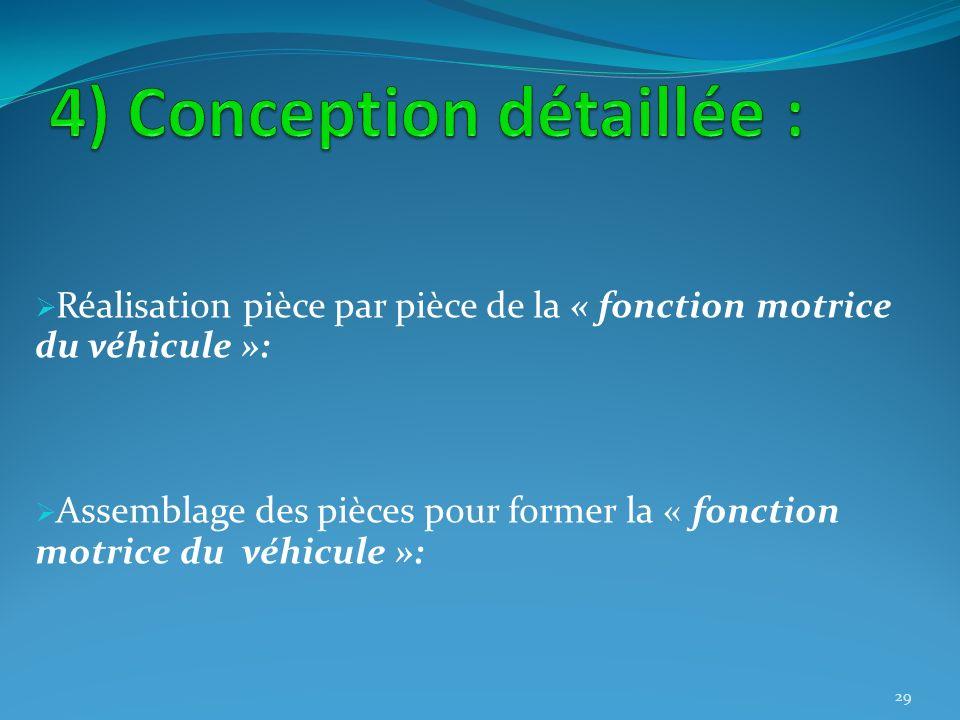 Réalisation pièce par pièce de la « fonction motrice du véhicule »: Assemblage des pièces pour former la « fonction motrice du véhicule »: 29