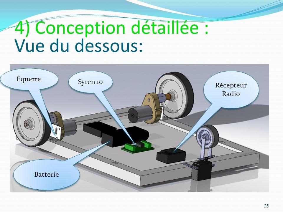 Vue du dessous: Batterie Syren 10 Récepteur Radio 35 4) Conception détaillée : Equerre