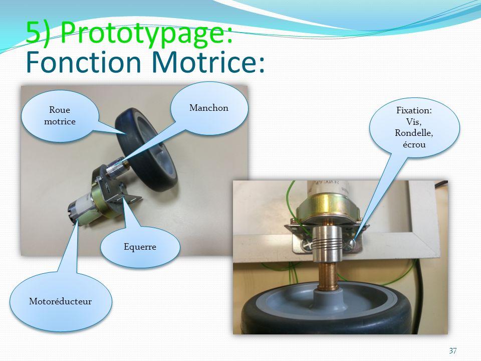 Fonction Motrice: Roue motrice Motoréducteur Equerre Manchon Fixation: Vis, Rondelle, écrou 37 5) Prototypage: