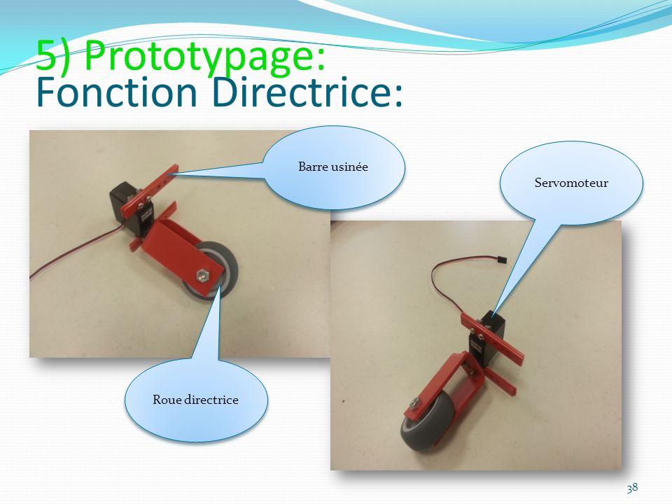 Fonction Directrice: Servomoteur Roue directrice Barre usinée 38 5) Prototypage: