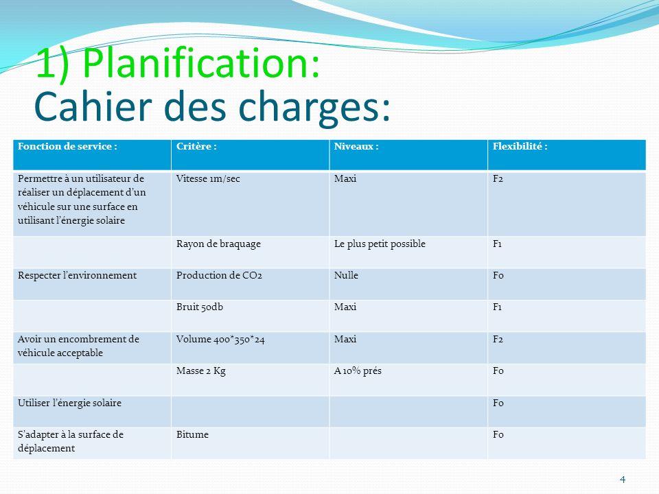 Répartition des taches: Gantt 5 1) Planification: