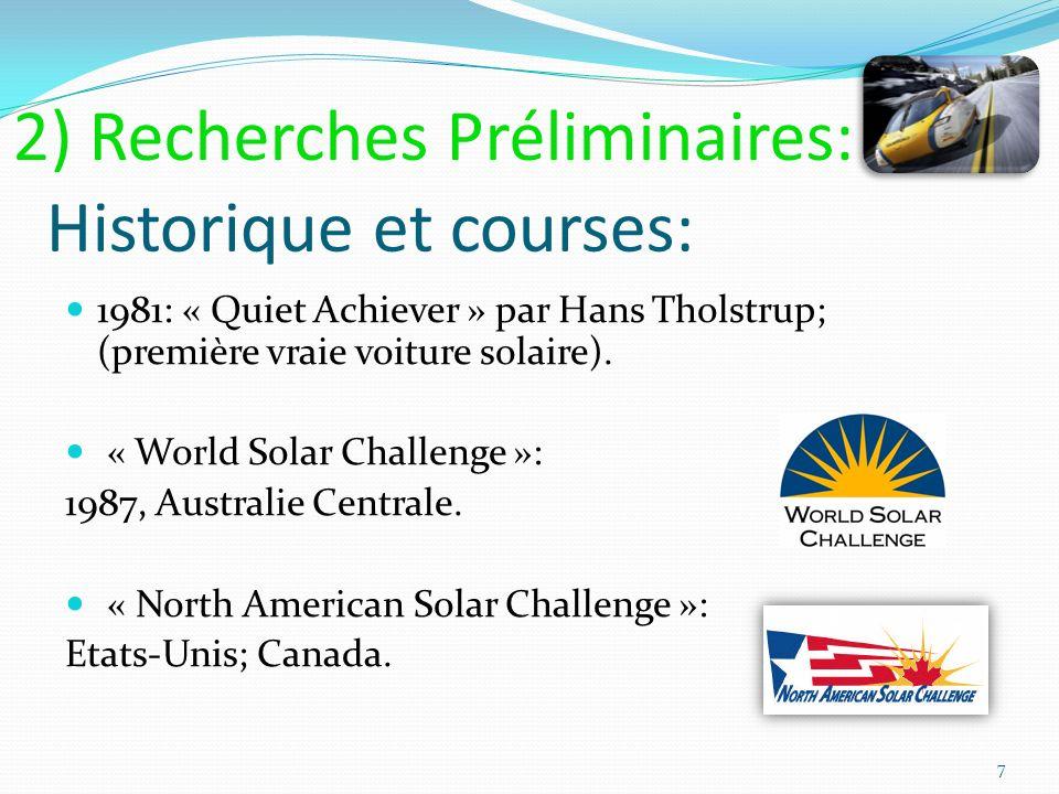 Historique et courses: 1981: « Quiet Achiever » par Hans Tholstrup; (première vraie voiture solaire). « World Solar Challenge »: 1987, Australie Centr
