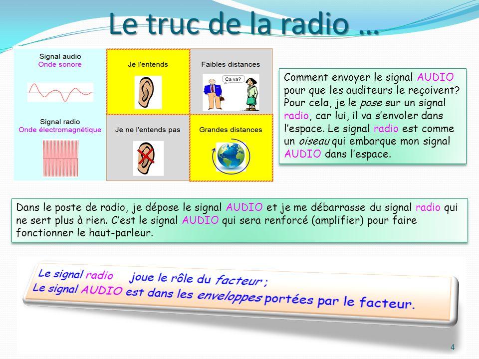 Le truc de la radio … 4 Comment envoyer le signal AUDIO pour que les auditeurs le reçoivent.