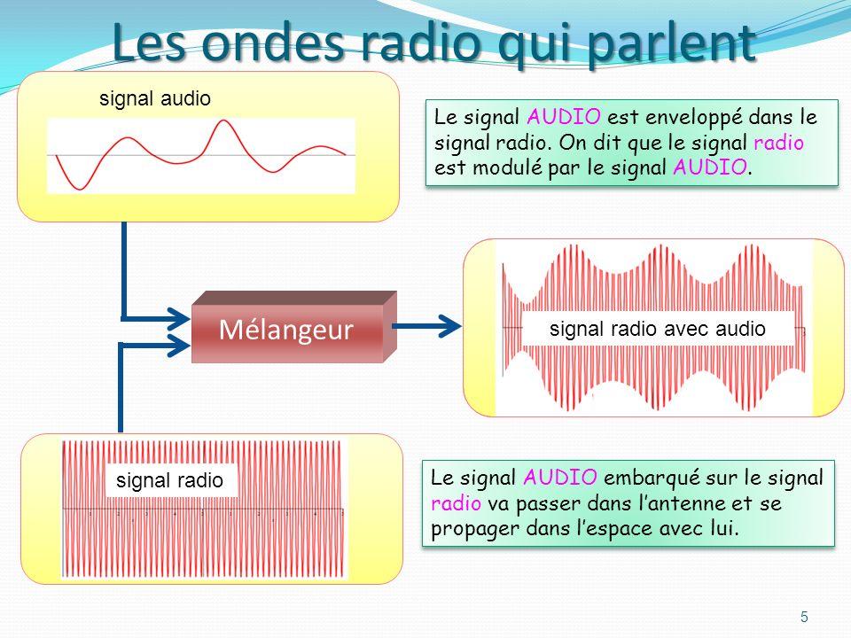 Les ondes radio qui parlent signal audio Le signal AUDIO embarqué sur le signal radio va passer dans lantenne et se propager dans lespace avec lui.