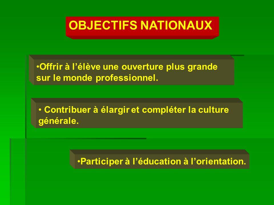 OBJECTIFS NATIONAUX Offrir à lélève une ouverture plus grande sur le monde professionnel. Participer à léducation à lorientation. Contribuer à élargir