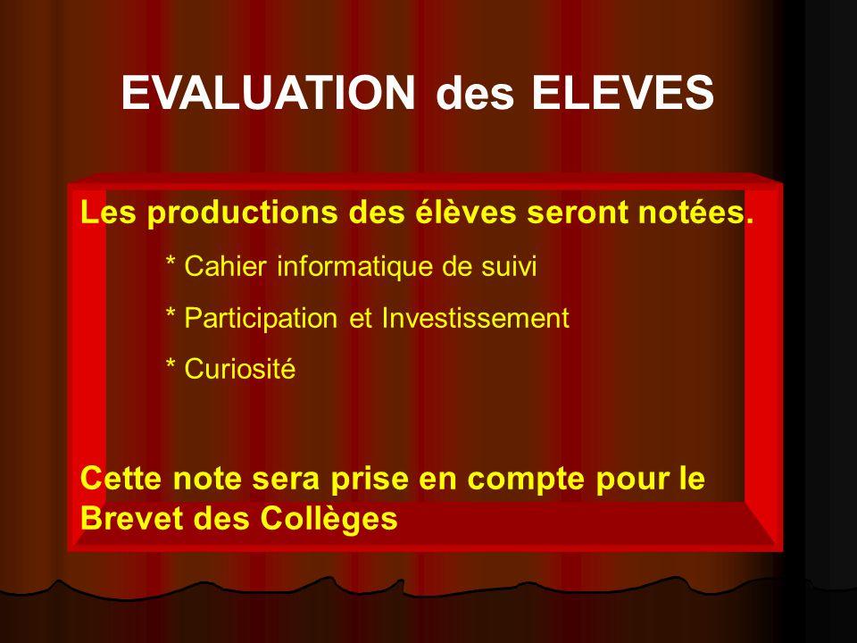 EVALUATION des ELEVES Les productions des élèves seront notées. * Cahier informatique de suivi * Participation et Investissement * Curiosité Cette not