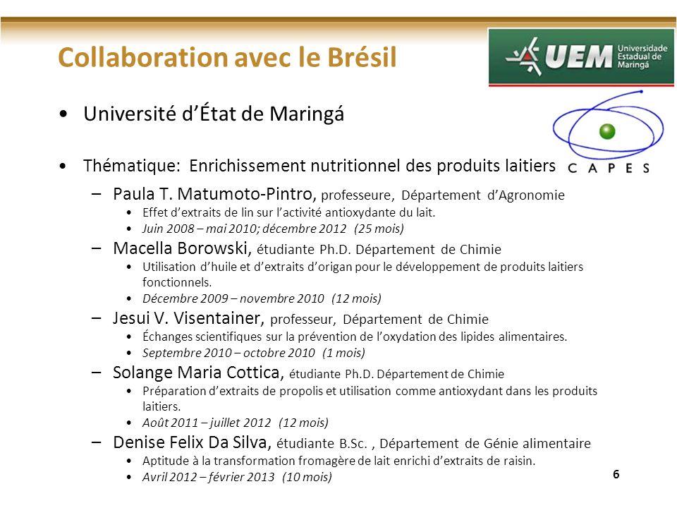Collaboration avec le Brésil Université dÉtat de Maringá Thématique: Enrichissement nutritionnel des produits laitiers –Paula T. Matumoto-Pintro, prof
