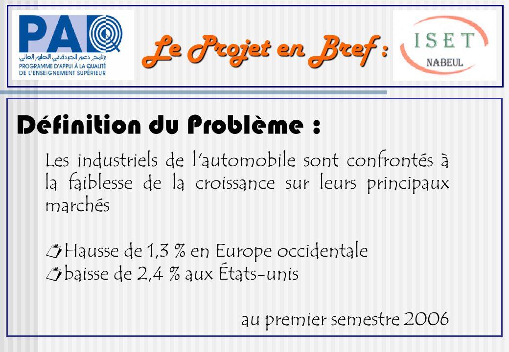 Le Projet en Bref : Définition du Problème : Les industriels de l automobile sont confrontés à la faiblesse de la croissance sur leurs principaux marchés Hausse de 1,3 % en Europe occidentale baisse de 2,4 % aux États-unis au premier semestre 2006