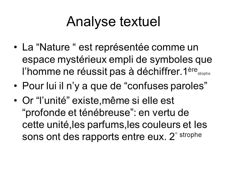 Analyse Baudelaire illustre son propos par des exemples de correspondances entre les différentes sensations.
