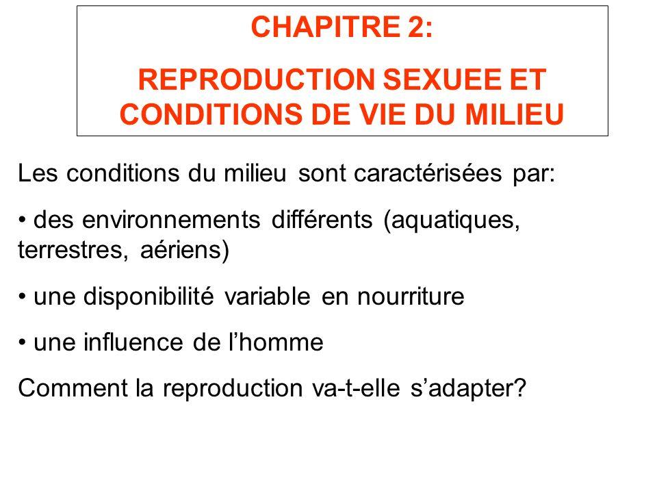 CHAPITRE 2: REPRODUCTION SEXUEE ET CONDITIONS DE VIE DU MILIEU Les conditions du milieu sont caractérisées par: des environnements différents (aquatiques, terrestres, aériens) une disponibilité variable en nourriture une influence de lhomme Comment la reproduction va-t-elle sadapter