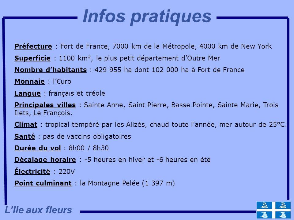 Préfecture : Fort de France, 7000 km de la Métropole, 4000 km de New York Superficie : 1100 km², le plus petit département dOutre Mer Nombre dhabitant
