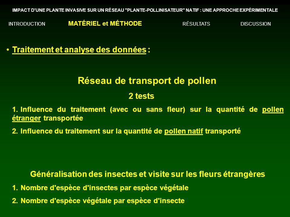 Traitement et analyse des données : Réseau de transport de pollen 2 tests 1.Influence du traitement (avec ou sans fleur) sur la quantité de pollen étr