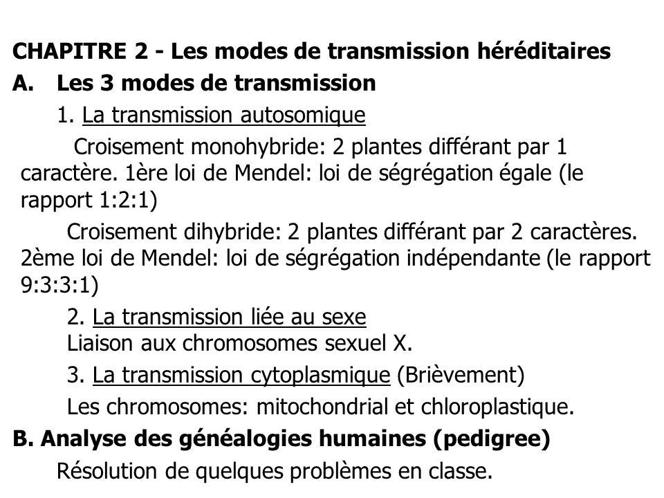 CHAPITRE 2 - Les modes de transmission héréditaires A.Les 3 modes de transmission 1.