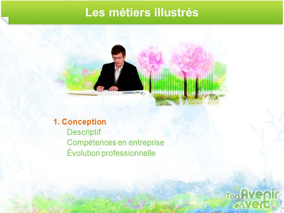 Les métiers illustrés 1. Conception Descriptif Compétences en entreprise Évolution professionnelle
