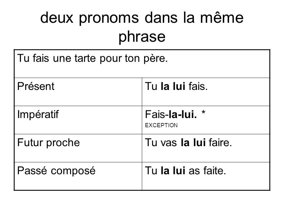 * Lordre des pronoms est différent avec limpératif affirmatif.