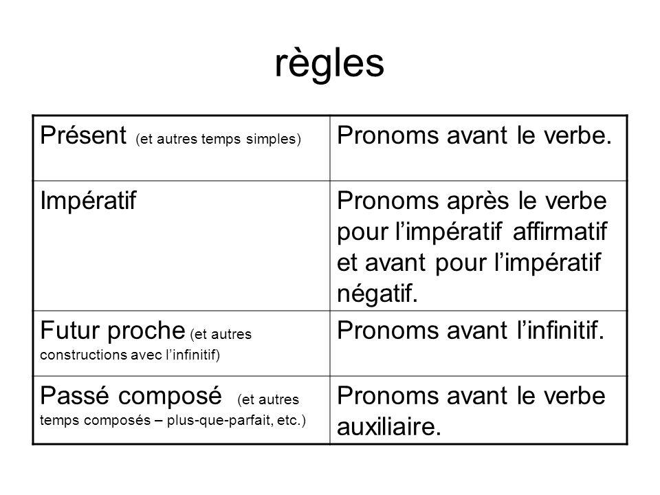 règles Présent (et autres temps simples) Pronoms avant le verbe. ImpératifPronoms après le verbe pour limpératif affirmatif et avant pour limpératif n