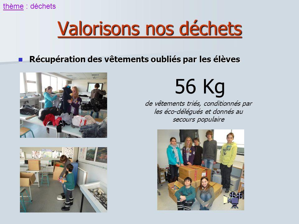 Envoi de manuels scolaires et de jeux à Mayotte Envoi de manuels scolaires et de jeux à Mayotte 440 Kg de manuels scolaires, de livres et de jeux collectés et conditionnés par des élèves du FSE et envoyés à des écoles de Mayotte par bateau (la Jeanne dArc).