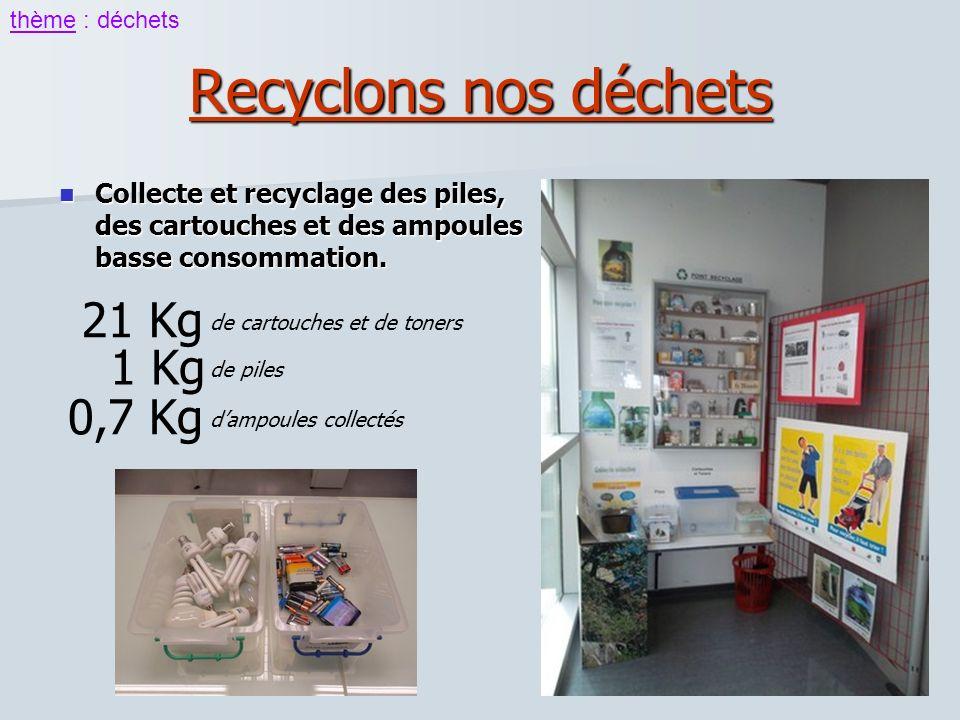 Recyclons nos déchets Collecte et recyclage des piles, des cartouches et des ampoules basse consommation. Collecte et recyclage des piles, des cartouc