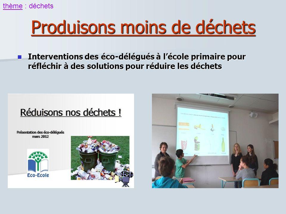 Produisons moins de déchets Interventions des éco-délégués à lécole primaire pour réfléchir à des solutions pour réduire les déchets Interventions des