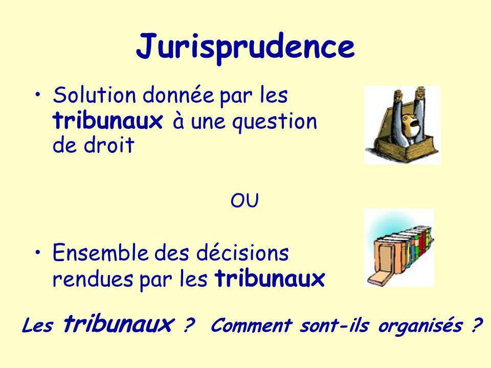 Jurisprudence Solution donnée par les tribunaux à une question de droit OU Ensemble des décisions rendues par les tribunaux Les tribunaux ? Comment so