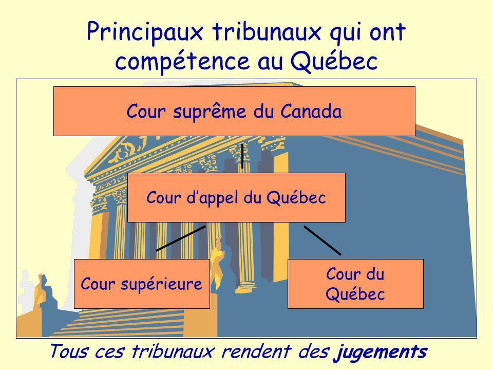 Principaux tribunaux qui ont compétence au Québec Cour suprême du Canada Cour dappel du Québec Cour supérieure Cour du Québec Tous ces tribunaux rende