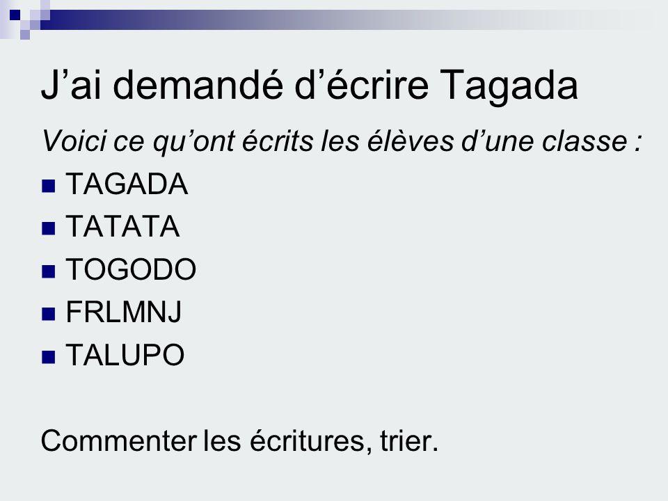 Jai demandé décrire Tagada Voici ce quont écrits les élèves dune classe : TAGADA TATATA TOGODO FRLMNJ TALUPO Commenter les écritures, trier.