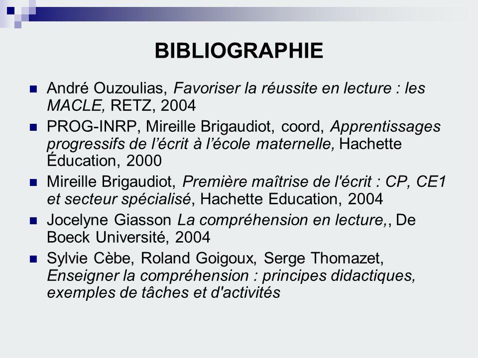 BIBLIOGRAPHIE André Ouzoulias, Favoriser la réussite en lecture : les MACLE, RETZ, 2004 PROG-INRP, Mireille Brigaudiot, coord, Apprentissages progress