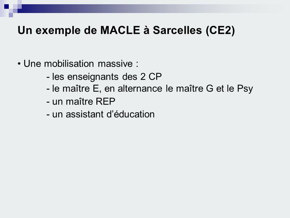 Un exemple de MACLE à Sarcelles (CE2) Une mobilisation massive : - les enseignants des 2 CP - le maître E, en alternance le maître G et le Psy - un ma
