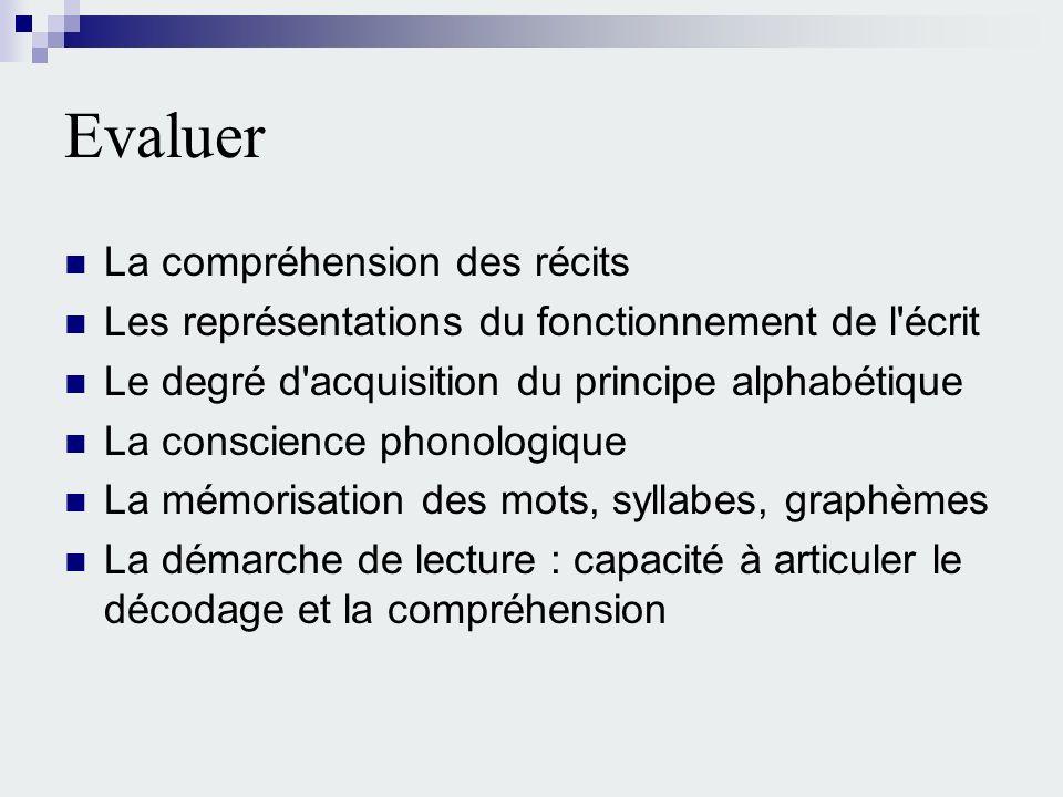 Evaluer La compréhension des récits Les représentations du fonctionnement de l'écrit Le degré d'acquisition du principe alphabétique La conscience pho