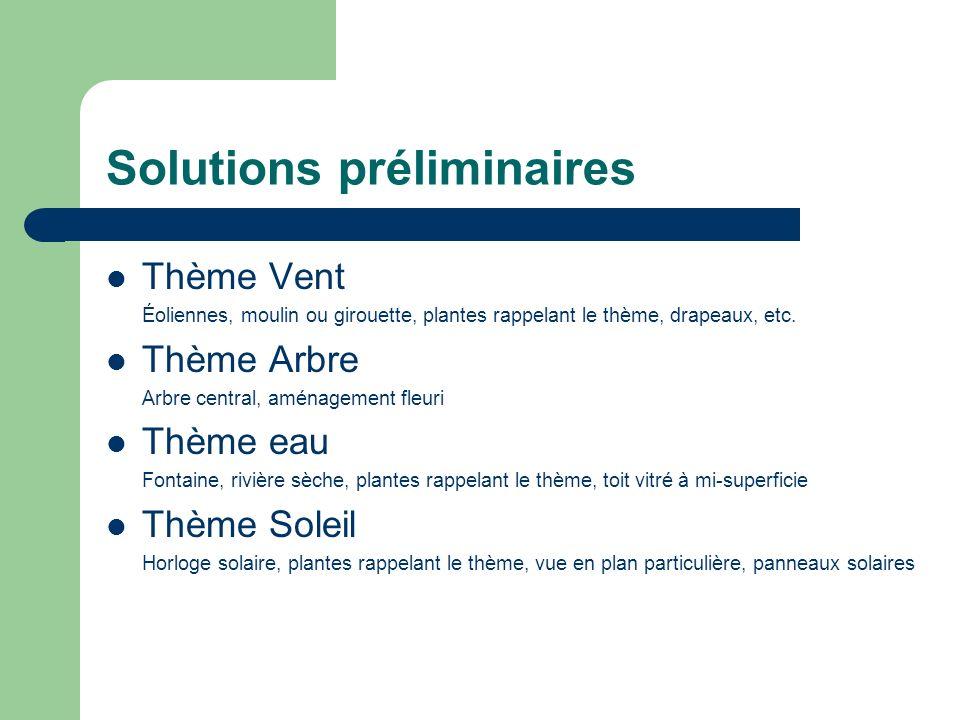 Solutions préliminaires Thème Vent Éoliennes, moulin ou girouette, plantes rappelant le thème, drapeaux, etc.