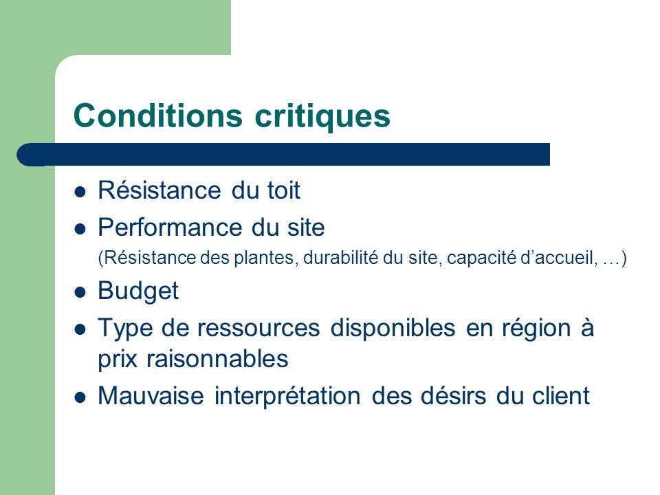 Conditions critiques Résistance du toit Performance du site (Résistance des plantes, durabilité du site, capacité daccueil, …) Budget Type de ressourc