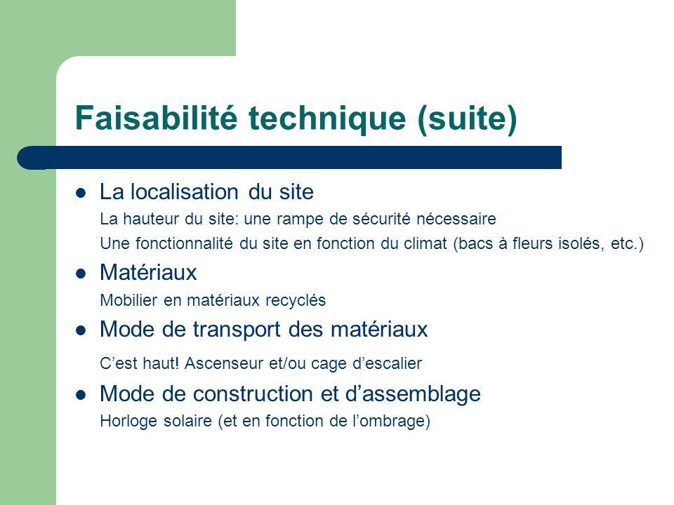 Faisabilité technique (suite) La localisation du site La hauteur du site: une rampe de sécurité nécessaire Une fonctionnalité du site en fonction du c