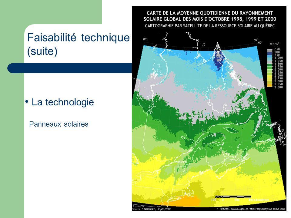 La technologie Faisabilité technique (suite) Panneaux solaires