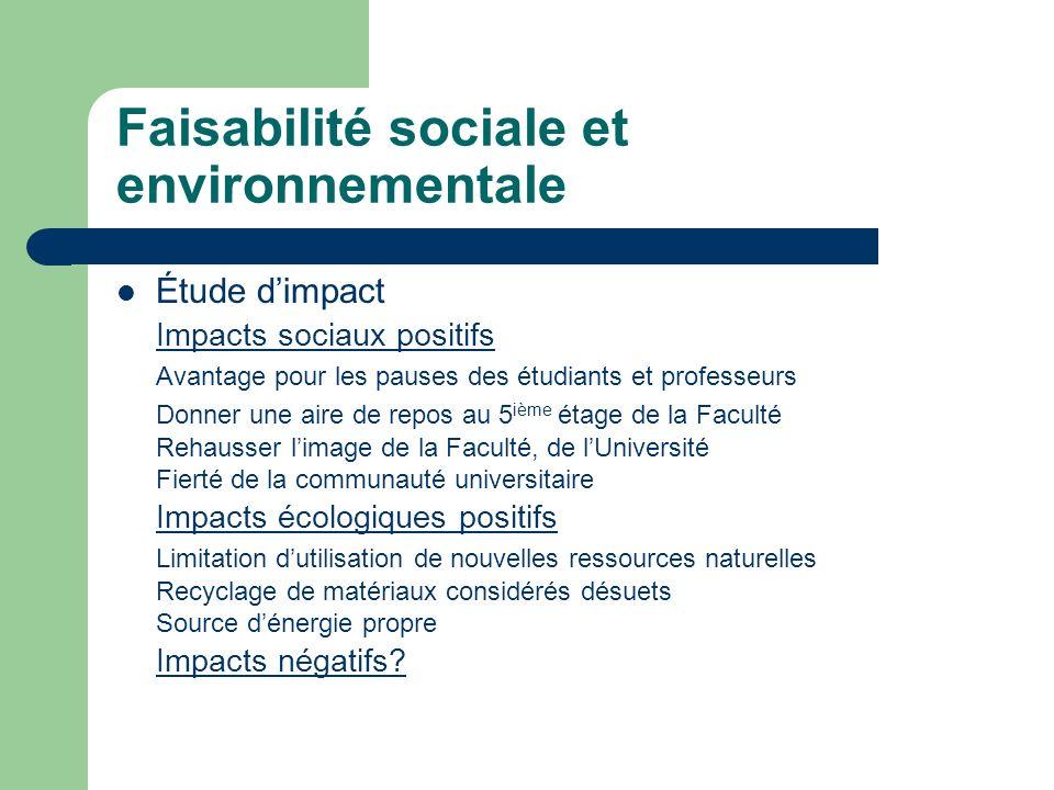 Faisabilité sociale et environnementale Étude dimpact Impacts sociaux positifs Avantage pour les pauses des étudiants et professeurs Donner une aire d