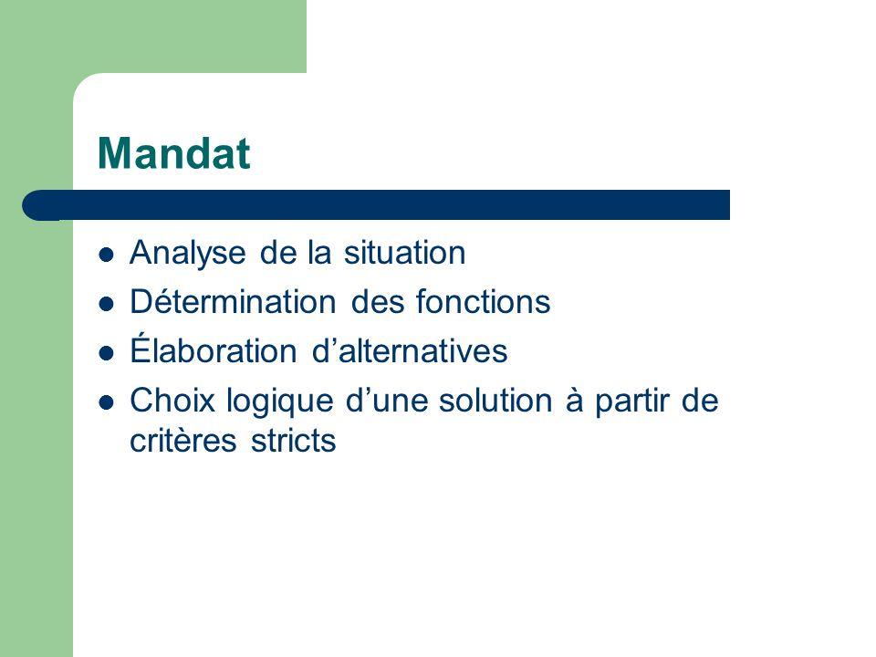 Mandat Analyse de la situation Détermination des fonctions Élaboration dalternatives Choix logique dune solution à partir de critères stricts