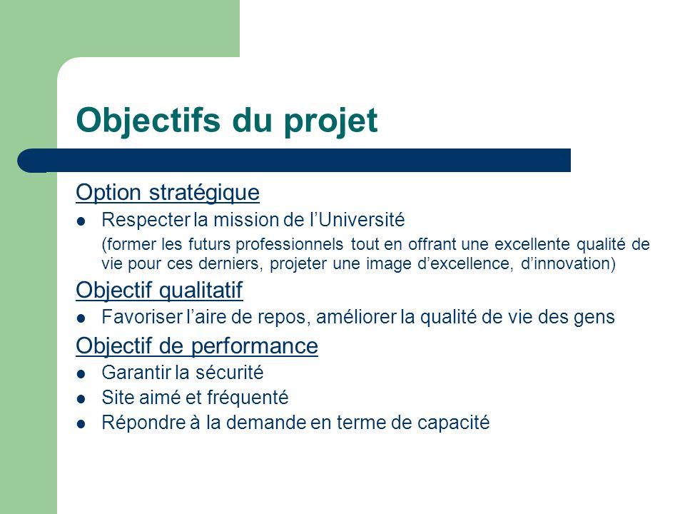 Objectifs du projet Option stratégique Respecter la mission de lUniversité ( former les futurs professionnels tout en offrant une excellente qualité d